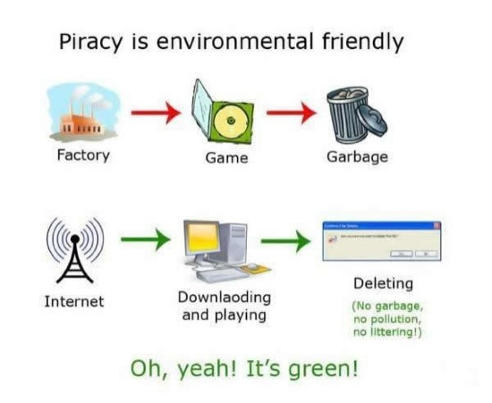 Piracy is green.