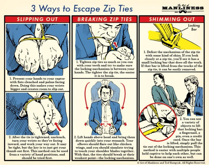 how-to-escape-zip-ties