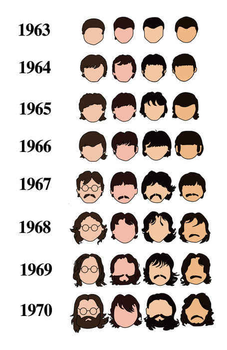 "beatles-hairstyles-by-year ""A History Of The Beatles As Told By Their Hair"""