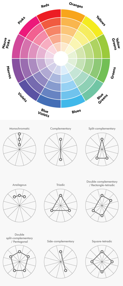 Guide to creating a colour color palette farbpalette auswahl